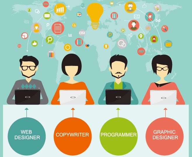 Web業界 職業