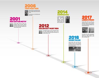 歴史 グラフ 沿革